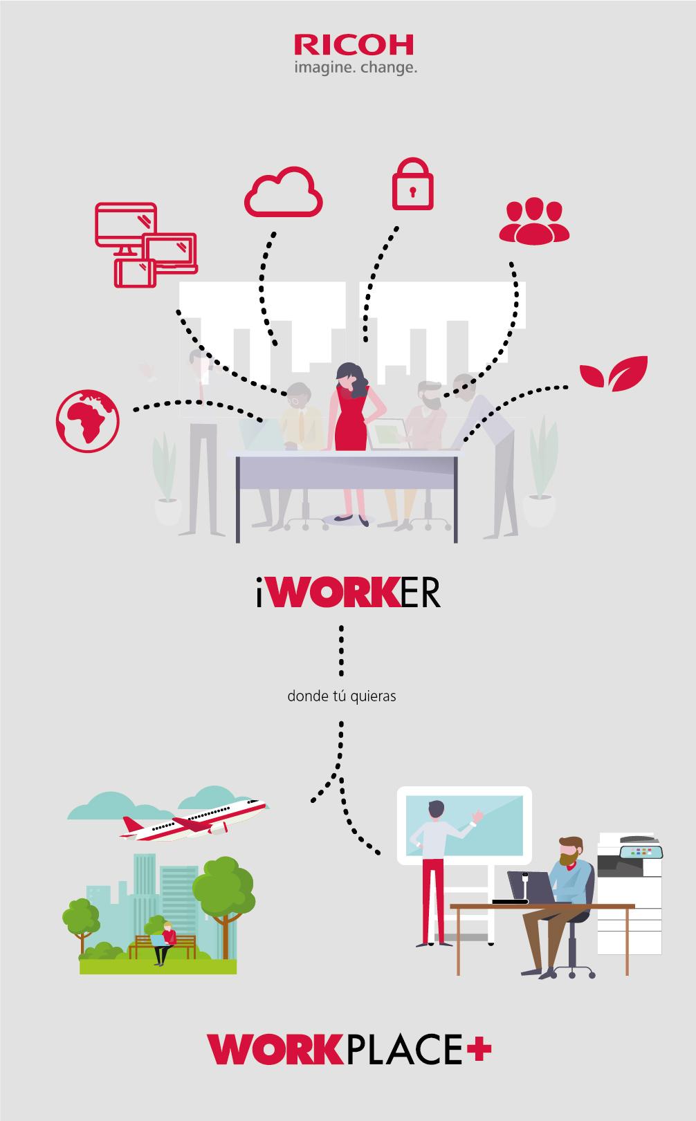 infografia iWorker Ricoh