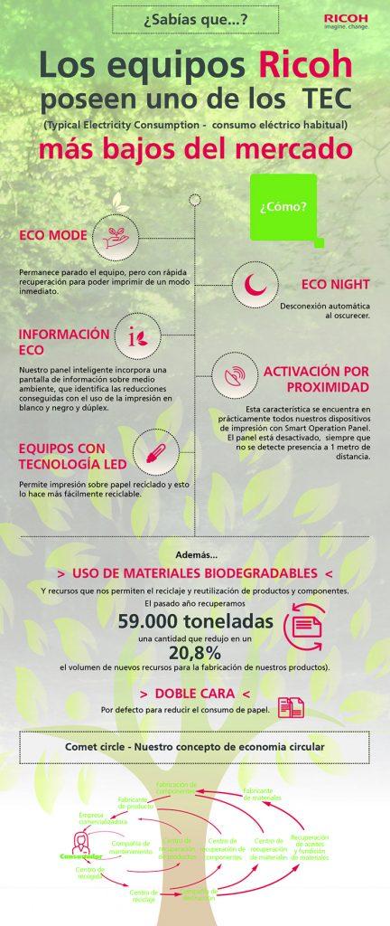 Equipos de impresión más sostenibles