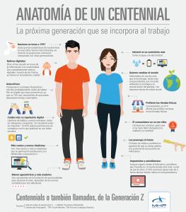 Anatomía de un centennial