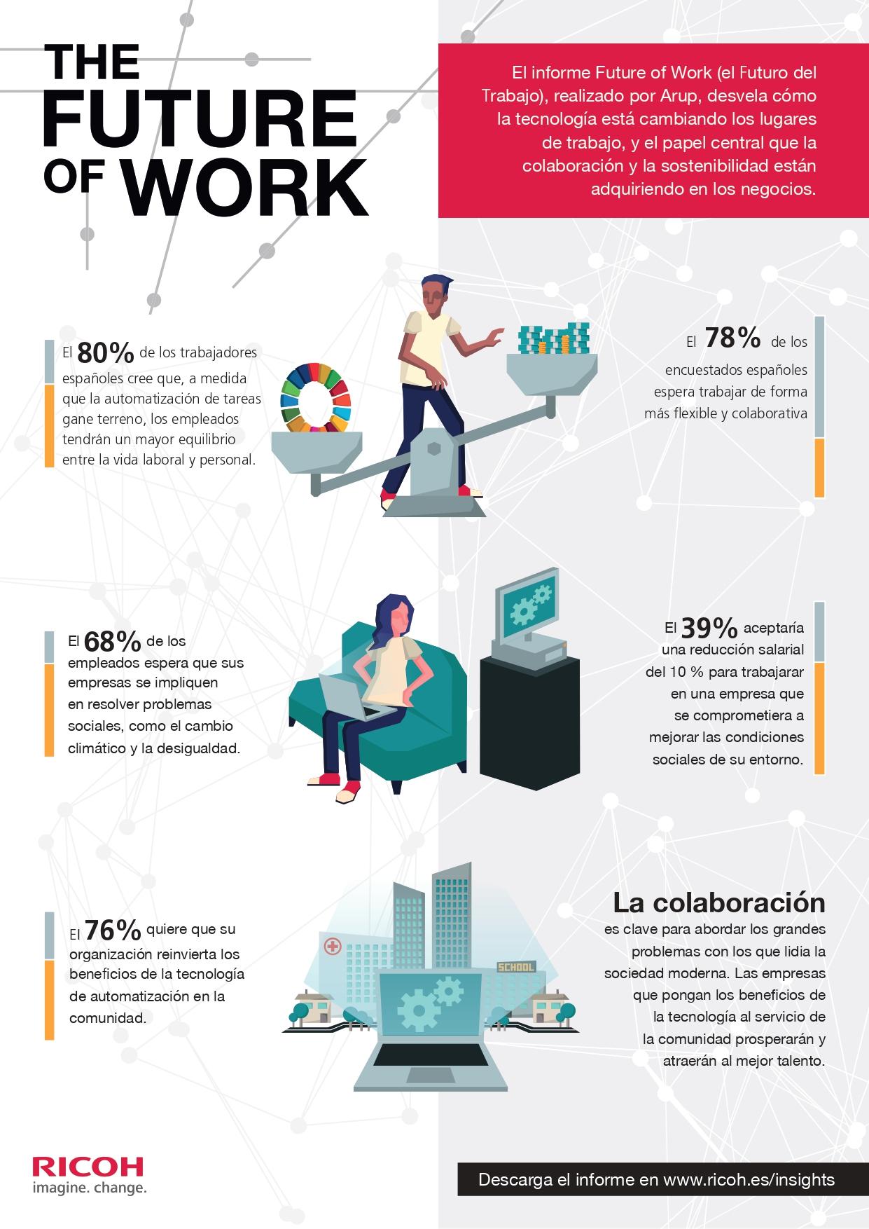infografa-como-sera-el-trabajo-del-futuro